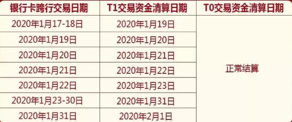 付临门2020年春节清算服务时间通知